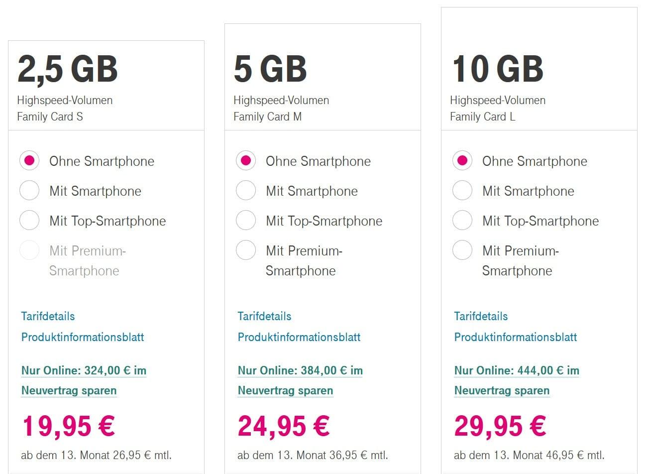 Telekom Family Card Telekom Zweitkarte Für Familie Und Freunde
