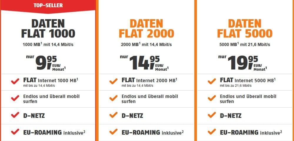 Klarmobil Tarife Netz Lte Kosten Und Angebote 2019
