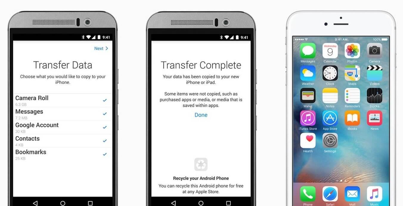 Von Android Auf Ios Daten